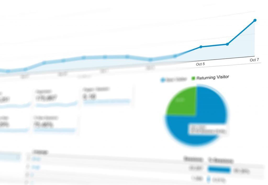 Weboldal analitika